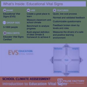 Educational Vital Signs