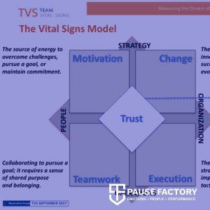 Team Vital Signs